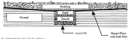 leach-pit